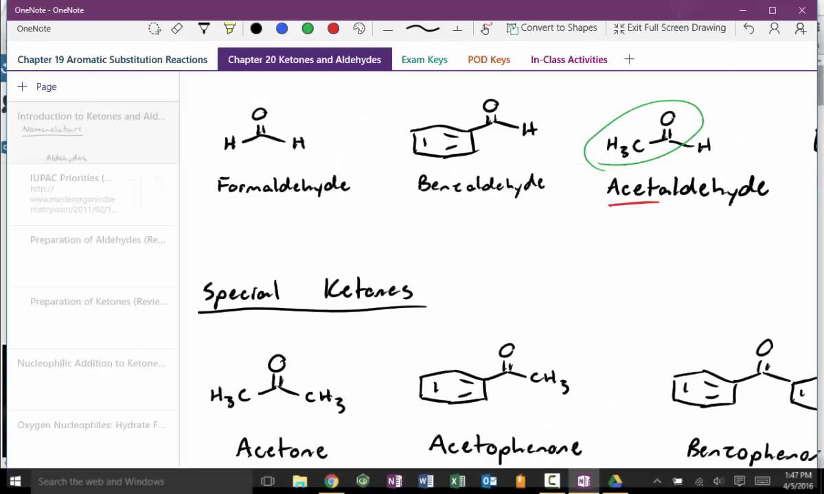 introduction to ketones and aldehydes