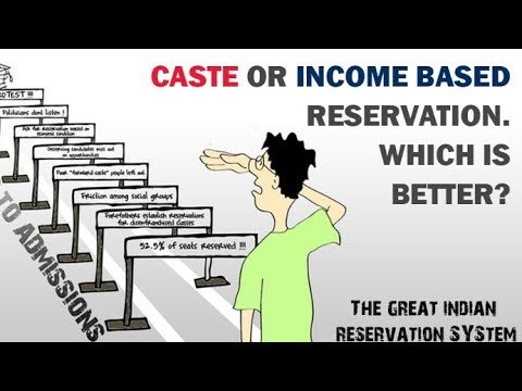 Reservation system-part 1-Mandal commission-policy of VP singh