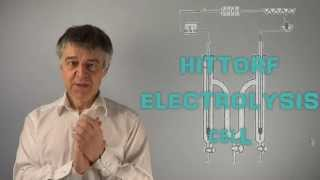 PCIIQ09 How to Calculate Ion Transport Numbers from Electrolysis Results (Hittorf Method)