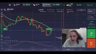 IQ Option Strategy Shocking Profit from 200$ to 4476$ screenshot 4
