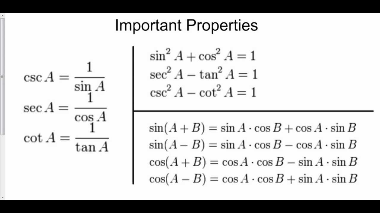 comparing properties of trig functions Comparing whole numbers periodicity of trigonometric functions properties and graph of the function y=sin(x) simplify expression calculator.
