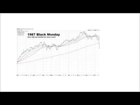 1987 Stock Market Crash - If It Happens Again, Will You Be R