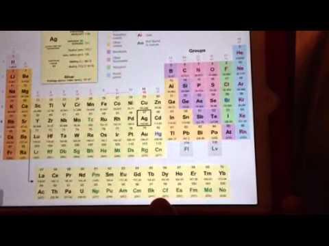 Finding Element Symbol For Aluminum 94 1 Youtube