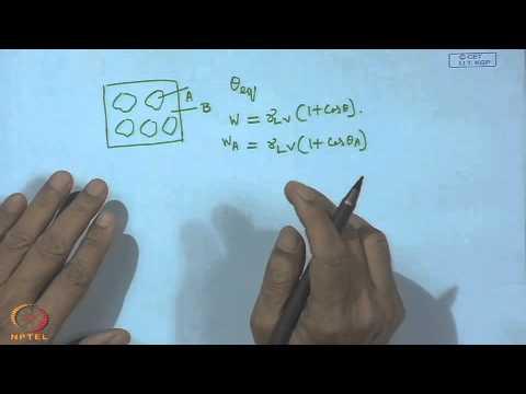 Mod-01 Lec-23 Mechanism of Wetting