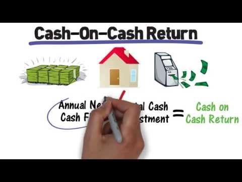 Cap Rate vs. Cash-on-Cash Return | Real Estate School of New York, Inc