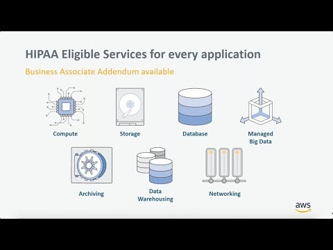 Build HIPAA Eligible Solutions with AWS and APN Partners
