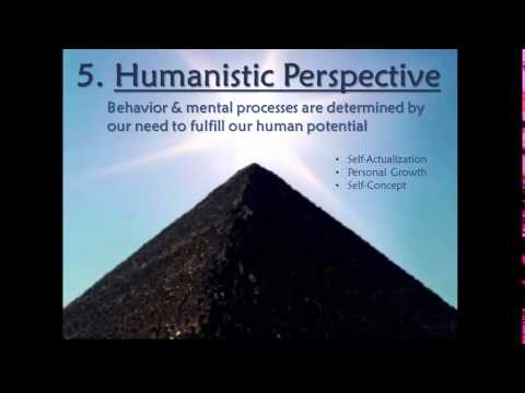 Psych 1 - 01.04.06: Humanistic Perspective