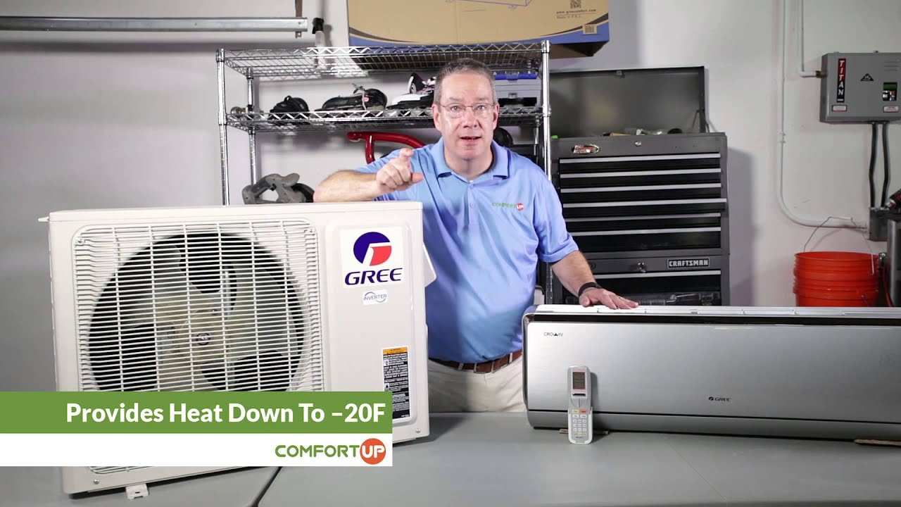 Gree Air Conditioners Crown Series Mini Split Features