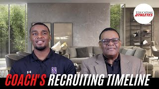 College Football Recruiting - Recruiting Timeline