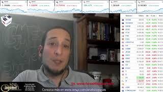 Punto Nueve - Noticias Forex del 4 de Febrero del 2021