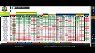 Hyper Simple Approach to MLB DFS Picks Plays Strategy