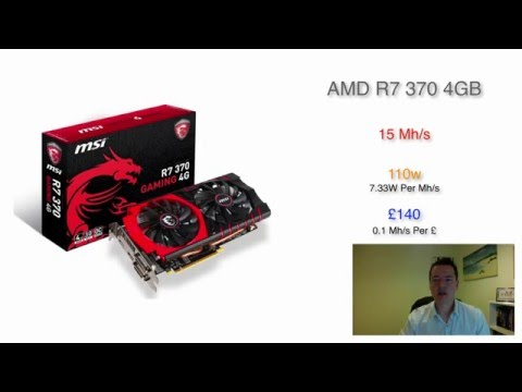 The Best GPU