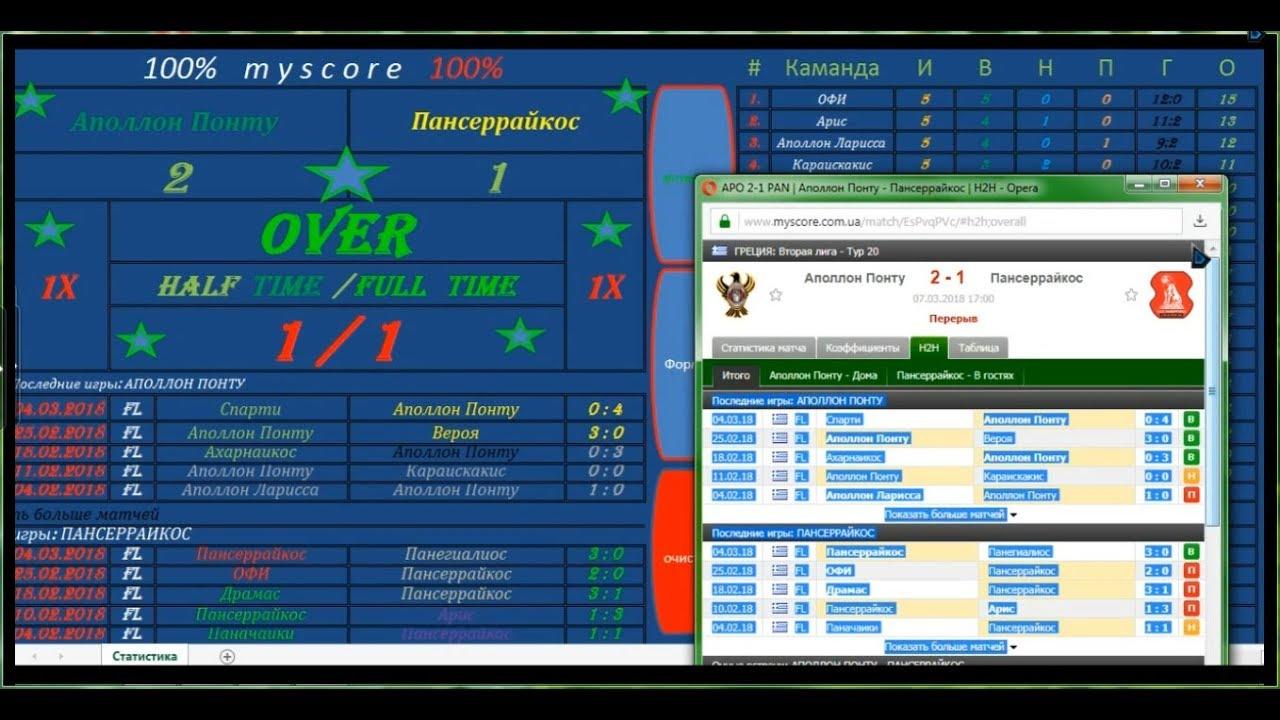 Прогноз на матч Пансеррайкос - Караискакис