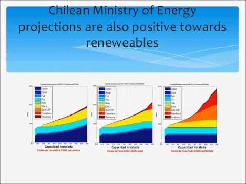 Energy efficiency business opportunities in Chile