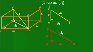 Paralelepípedo - diagonal