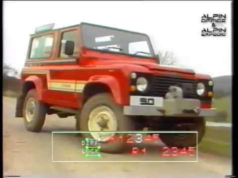 Driver Training Land Rover  Under Control