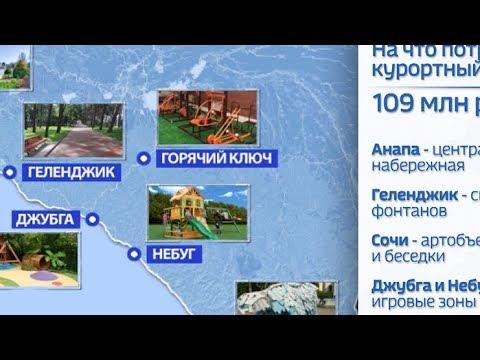 На что пойдет курортный сбор в Краснодарском крае?