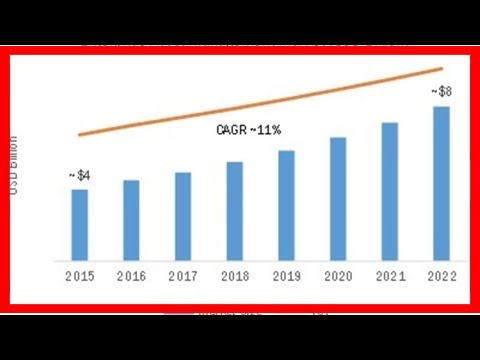 Breaking News   Plant Asset Management Market Rapidly Growing in Management, Competitor Analysis, C