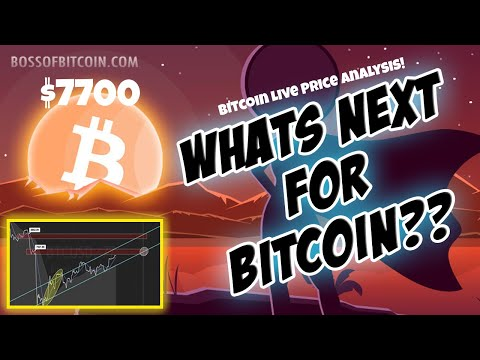 BITCOIN LIVE ANALYSIS (BTC USD) Bitcoin News Today | Free Bitcoin TA | Bitcoin Price Prediction 2020