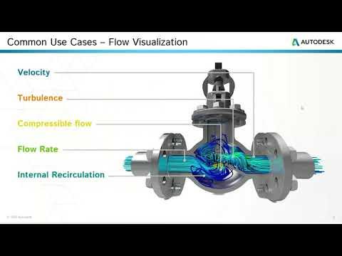 Fluid Flow Optimization with Autodesk CFD 2021