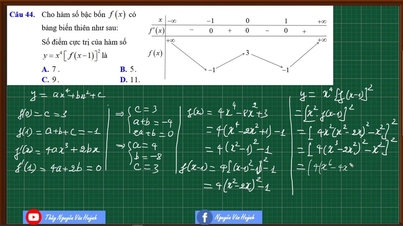 Giải chi tiết 2 câu VDC về hàm số trong đề thi THPT năm 2020|Thầy Nguyễn Văn Huỳnh