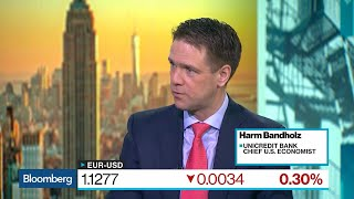 U.S. Economy to Lead Global Slowdown This Year, Bandholz Says