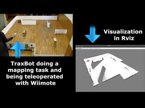 arduino-info - YourDuino-Basic-Robot-Kit-Software