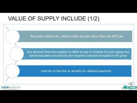 Valuation of Supply Under GST (Hindi)