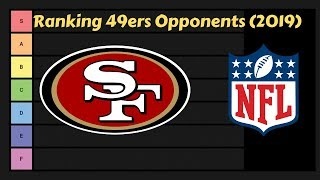 49ers Opponents Ranking 2019 (NFL Tier List)