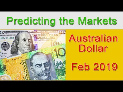 predicting-the-markets---trading-forex-futures---australian-dollar-2/13