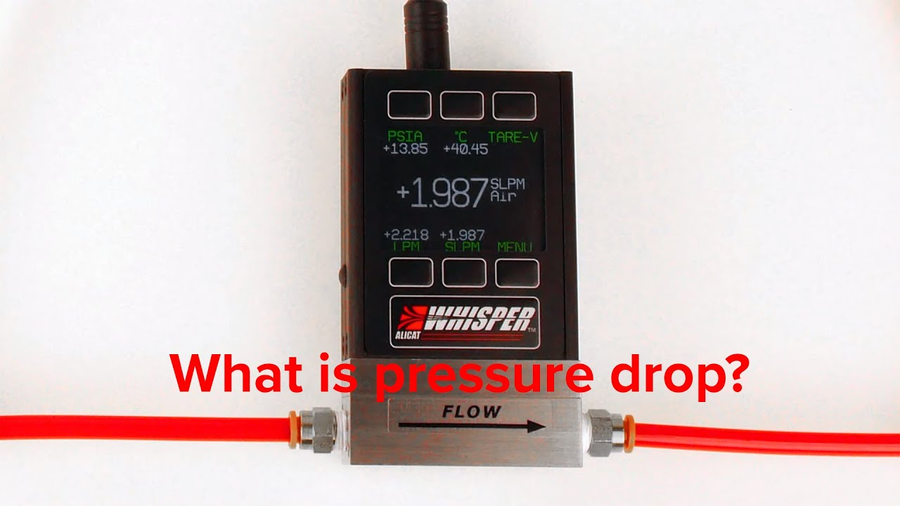 Pressure Drop and its Importance Under Various Flow Conditions