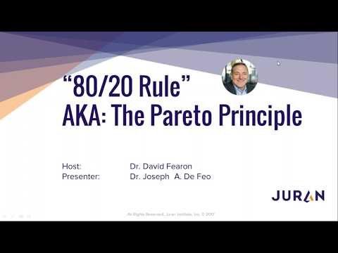The 80/20 Rule AKA  ​The Pareto Principle