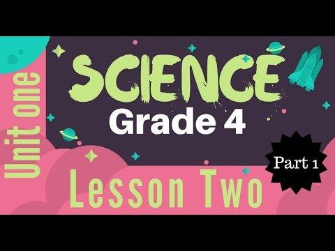 Grade 4 | Unit 1 - Lesson 2 - Part 1 - Matter states and its changes