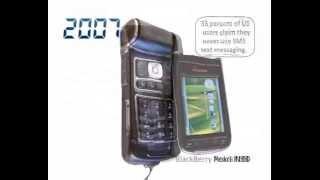 Evolución de los teléfonos móviles desde 1985 hasta la actualidad