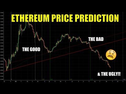 bitcoin cryptocurrency árdiagram bitcoin milliárdos ios hack