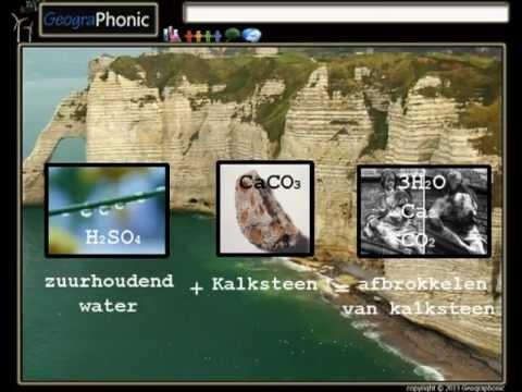 Karst: Verschillende soorten landschaptypen