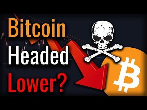 bitcoin-must-bounce-at-$8,700---or-a-sub-$8,000-bitcoin-may-be-coming