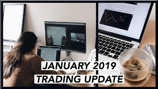 How to Trade 'Slow' Forex Markets | hannahforex