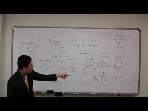 CalMat MBA BUS 510 F A 3 1 on 07 06 2013