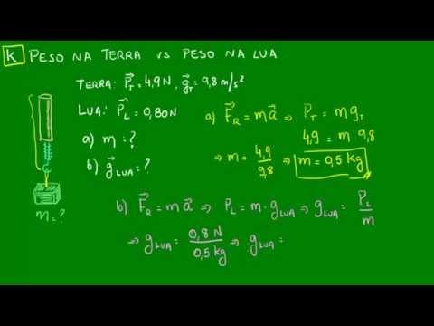 Como calcular peso na fisica