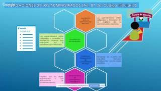 Videoconferencia Derechos y obligaciones de los administrados y de los terceros