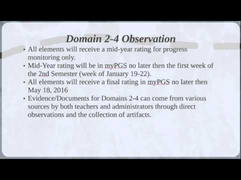 Administrators: Domain 2 - 4 overview (Observations)