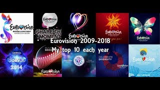 Eurovision 2009-2018, my top 10 each year (with comments)