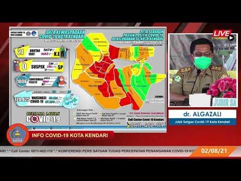 Info Covid-19 Kota Kendari, Senin, 2 Agustus 2021.