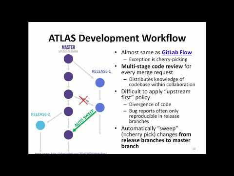 Modernising ATLAS Software Build Infrastructure - ACAT 2017