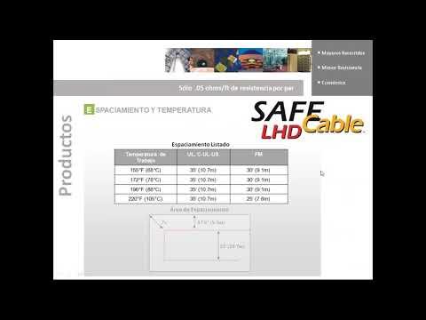 Detección Lineal de Calor LHD con SAFE