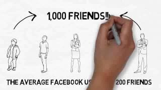 Social Media Marketing Agency   - Facebook Twitter Youtube Consultant