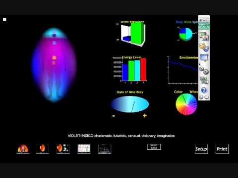 Aura Video Station Recording of CHAKRA ACTIVITY during the TRIPLE FLAME ACTVATION