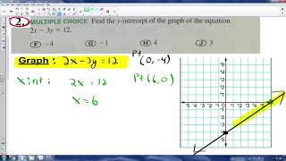Math 8 - U4.1c - Graphing Lines in Standard form
