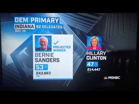 Bernie sanders wins Indiana primaries(crushes hillary clinton)